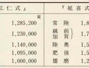 継体天皇⑧(越前における伝承2)