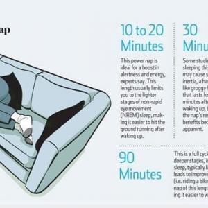 Tip of the Week No.190 'power nap'