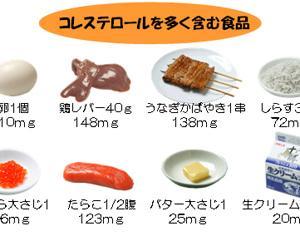 【食物の脂肪とコレステロールについての9つの神話】