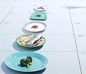【新しい食事制限ダイエット、「炭水化物サイクル」って?】