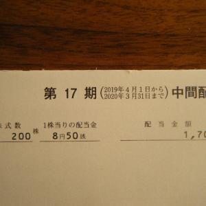 もしも1億円あったなら