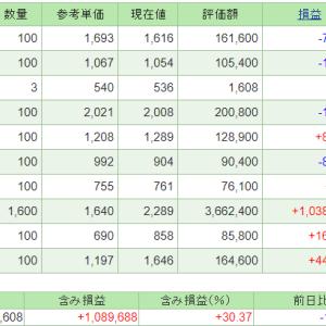 保有株 マイナス139,249('200715)