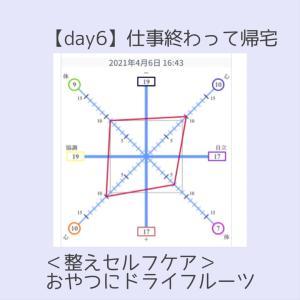 <day6>運動がわりにドライフルーツ?!*嗅覚反応チャレンジ