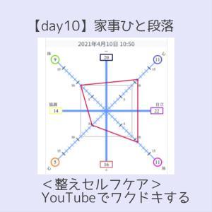 【複製】<day10>お笑い動画で整える?!*嗅覚反応チャレンジ