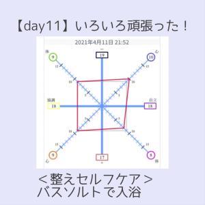 <day11>今日の締めは熱めのソルトバス!!*嗅覚反応チャレンジ