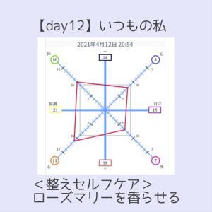 <day12>牡羊座新月&グラフでローズマリーを選ぶ!*嗅覚反応チャレンジ