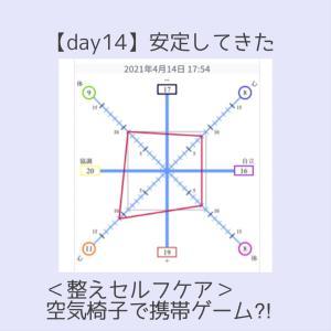 <day14>空気椅子で携帯ゲーム?!*嗅覚反応チャレンジ