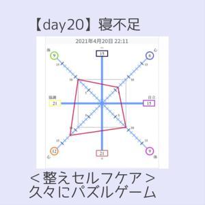 <day20>パズルゲームで脳を活性化*嗅覚反応チャレンジ