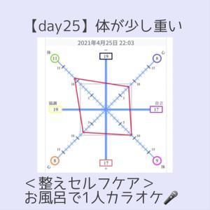 <day25>気持ちを上げるためにお風呂カラオケ*嗅覚反応チャレンジ
