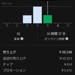 Uber EATSで1日15000円稼ぐ方法