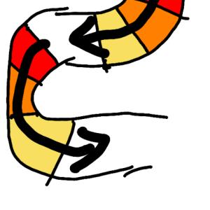 ミニッツのピッチングダンパーを縮めるタイミング