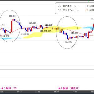 米FOMCの堅調な反応に! 6/17(木) 結果