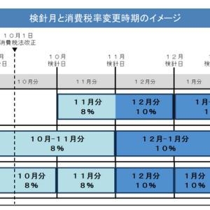 水道料金は12月から消費税10%になる理由 明細に正しい税額が表示されない場合も