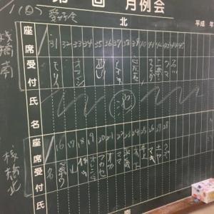 ヘラ戦果@厚木HC愛好会 2019年9月度例会