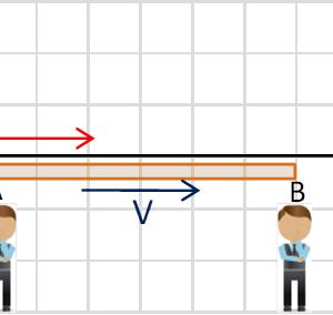 「光速度不変原理」は、簡単な思考実験で論破された
