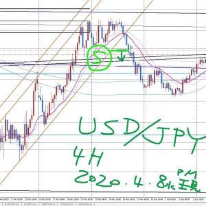 20200408FX USD/JPYまさかの