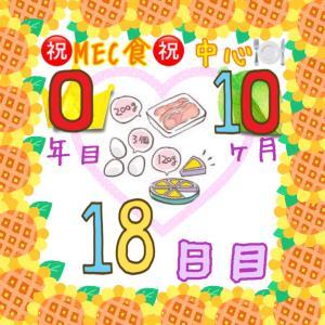 新MEC食10ヶ月18日目!−200g!遅い時間の夕食でした(・・;)【total−15.2㎏】
