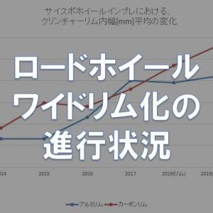 【調査】ロードホイール ワイドリム化の進行状況