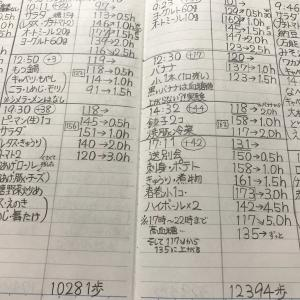 食事日記☆