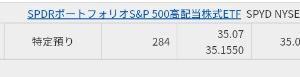 SPYDをさらに284口追加購入