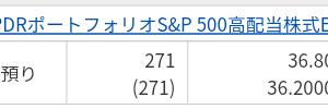 SPYDを271口追加購入