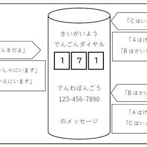災害用伝言ダイヤル体験練習
