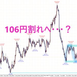 【FXで勝つ方法】ドル円は次なる方向感へ・・・?!注意して見ていこうぜ