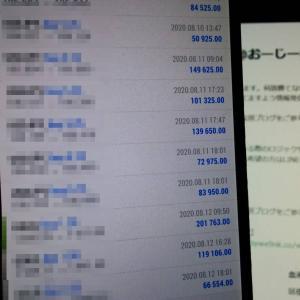 【FX】ドル円反落注意??上値107円重たいようなら・・・?
