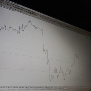 ドル円V字買い戻しでチャンスを狙う。※負けて終わらないやり方