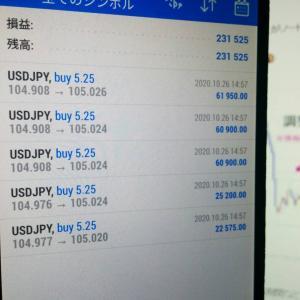 ドル円、、、動き出すか・・・?!※104.300→104.000注目ライン