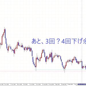 【FX初心者必見】※ドル円、日足ベースであと3回は安値更新あり得る?!