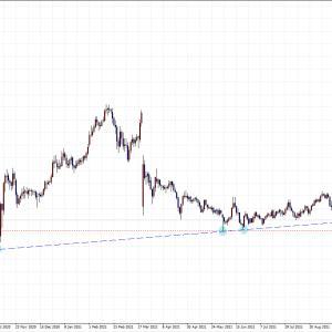 ※注目すべきは、新興国通貨??トルコリラが崩れだすと・・・???