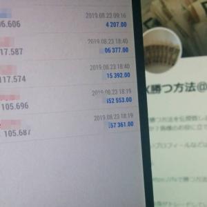 来週からのドル円は105円割れ?