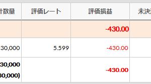 少額で取引 100通貨からのPFX nano (11/24~30)