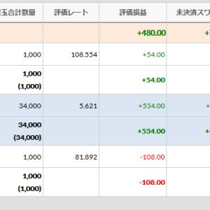 少額で取引 100通貨からのPFX nano (12/1~7)