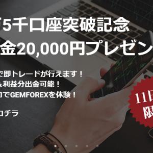GEMFOREXで新規口座開設20,000円ボーナスキャンペーン開催!