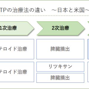 特発性血小板減少性紫斑病(ITP)治療歴