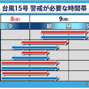 台風15号 関東直撃♪