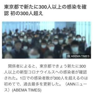 東京コロナ感染360人超え