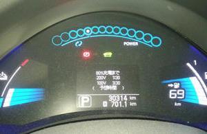 【まとめ】電気自動車だと整備や交換の必要がないもの、寿命が長いもの