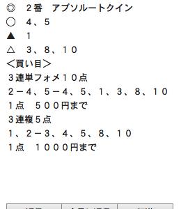 川崎初日から3連単10点万馬券ズバリwwスパーキングレディーカップ楽しみにしとけよw