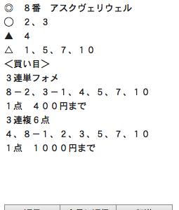 川崎最終12Rのリベンジは絶対果たすでぇ!!