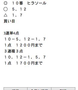 やっとマトモに競馬できるのぉ〜 浦和2R公開してるでw