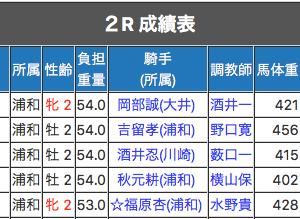 浦和6Rはゴミ毒者にタダで解放なんざもったいないから販売のみなww