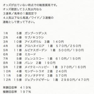 【穴軸リスト】連日ヤバい結果にw