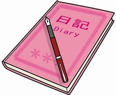 台風といえば、昔々に自分で書いてた日記を思い出しました