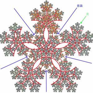 新 心の方程式 物質から心へ(2)