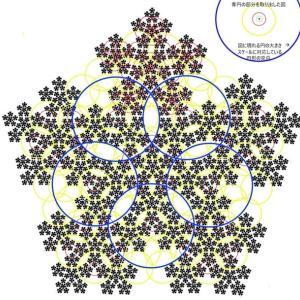 新 心の方程式 物質から心へ(7)