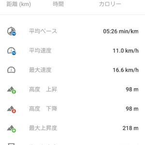 久しぶりの10キロランニング!