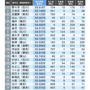 「住みよさランキング2020」 全国&近畿・中部&関東・北海道・東北/ 東洋経済